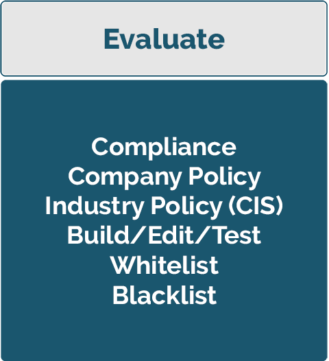Evaluate: Compliance, Company Policy, Industry Policy (CIS), Build/Edit/Test, Whitelist. Blacklist