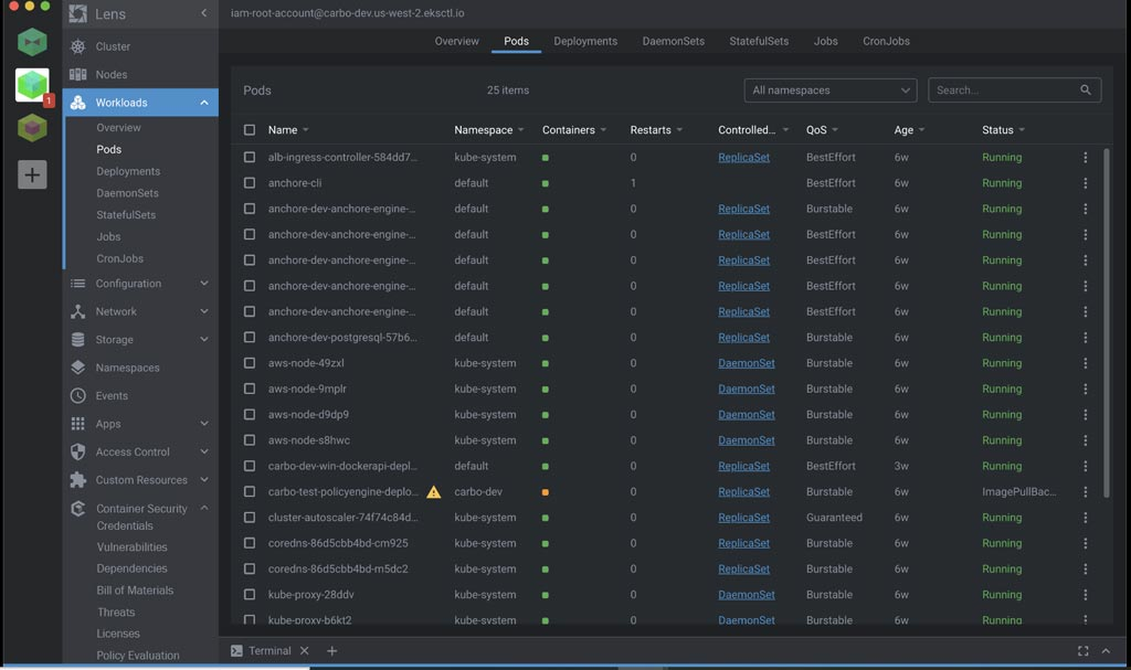 Carbonetes Announces Container Security Extension for World's Most Popular Kubernetes IDE