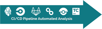 CI/CD Pipeline - Automated Analysis